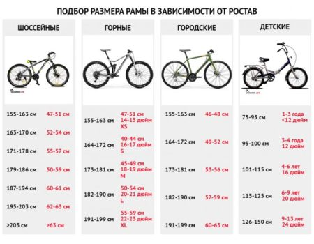 Подбор велосипеда